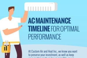 AC Maintenance Timeline for Optimal Performance [infographic]